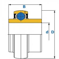 Rulment UC208 SNR